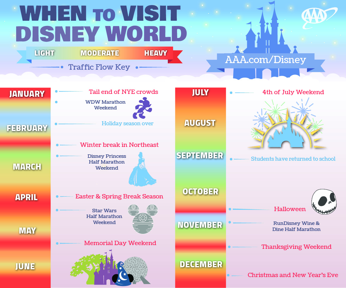 Best Time To Go To Disney World 2020.The Best Time Of Year To Go To Disney World Your Aaa Network