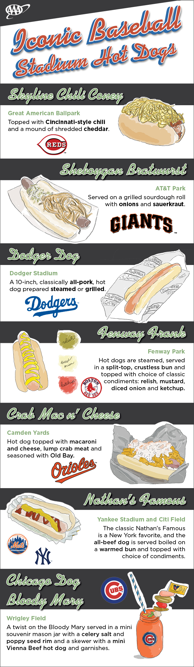 stadium hot dogs