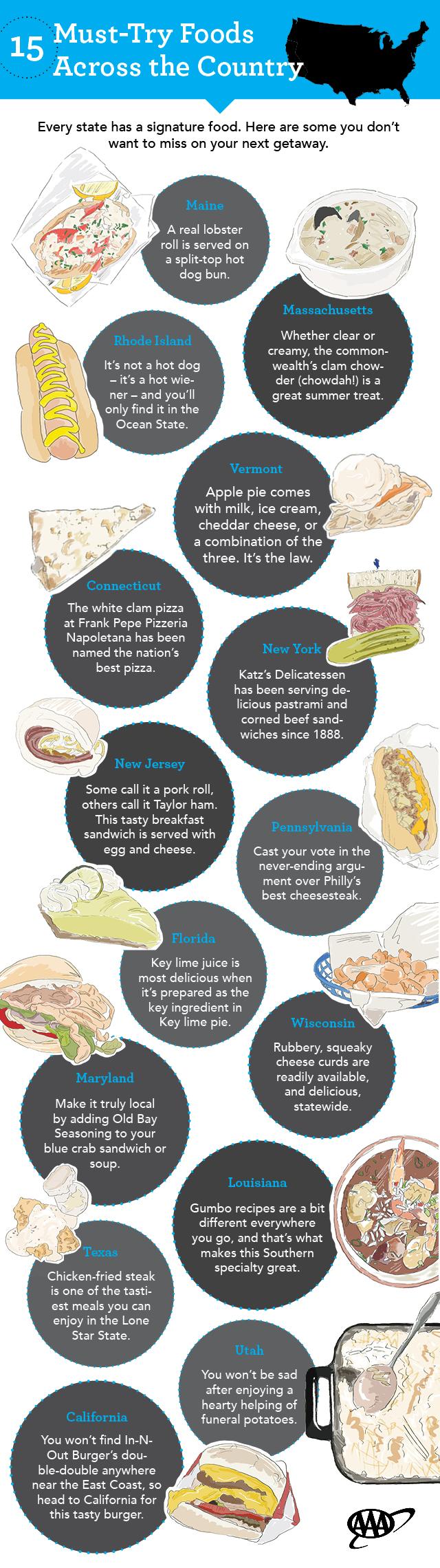signature food