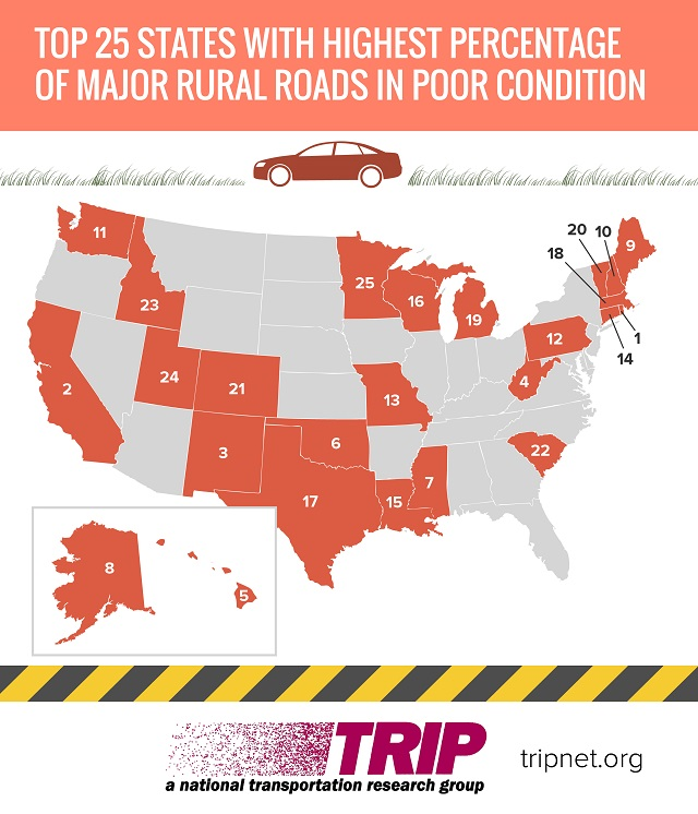 The Worst Roads in America
